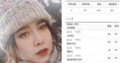 คูฮเยซอน โพสต์ภาพผลการเรียนของเธอลงบน Social Media